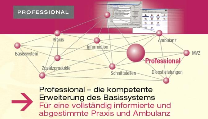 Medical Office Erweiterung des Basissystems um Medizinische Dokumentation