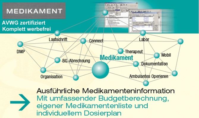Medical Office Medikamenteninformation